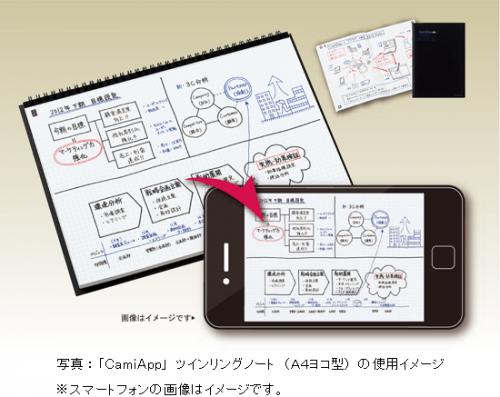 コクヨS&T CamiApp A4ヨコ型タイプ