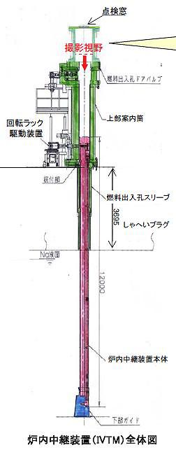 高速炉『もんじゅ』落下装置落下装置の引き抜きは困難