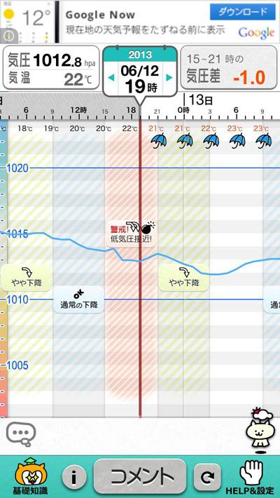 はねプリ第51回「気圧の変化をわかりやすいグラフで見せてくれて、頭痛になりそうなときを予測してくれる」 - 『頭痛~る 気圧予報&簡単!! 頭痛ダイアリーで分かっちゃう?あなたの片頭痛』