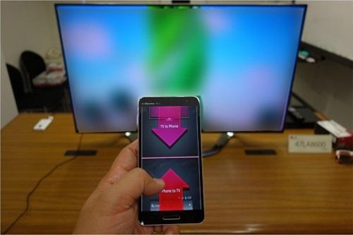 スマートフォン画面を転送