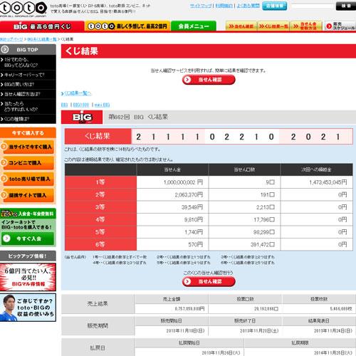 スポーツ振興くじ 1等当選金10億円で過去最高の売り上げ 『BIG』の1等10億円が9組も! |
