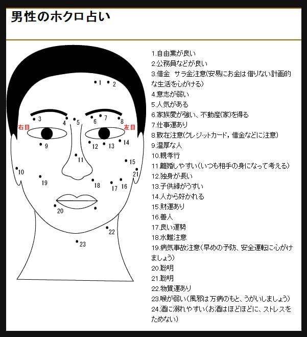 顔 の ホクロ 占い