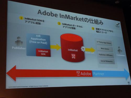 制作したアプリを複数のマーケットに出品できる『InMarket』
