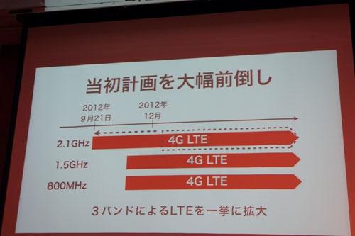 2.1GHz帯でサービスを開始