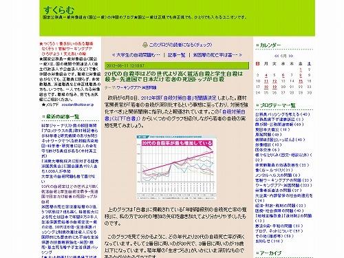 20代の自殺率はどの世代より高く就活自殺と学生自殺は最多-先進国で日本だけ若者の死因トップが自殺