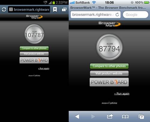 『Browser Mark』のスコア。左が『GALAXY S III』、右が『iPhone 4S』