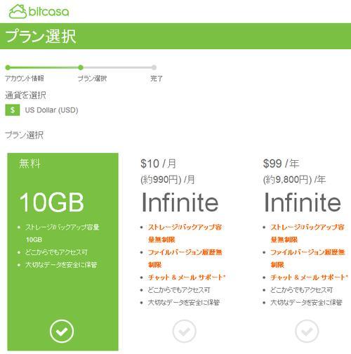 容量無制限のオンラインストレージ『Bitcasa Infinite Drive』が日本語対応! | ガジェット通信 GetNews