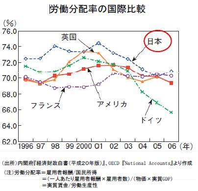 http://getnews.jp/img/archives/keizai21.jpg