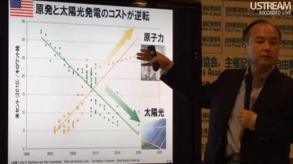 ソーラーの発電単価についての雑感