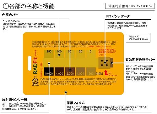 携帯用放射線累積線量計 RADFit