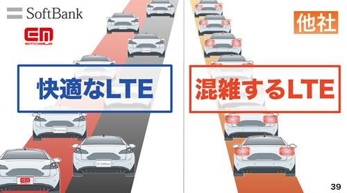 ダブルLTEの効果を高速道路にたとえる