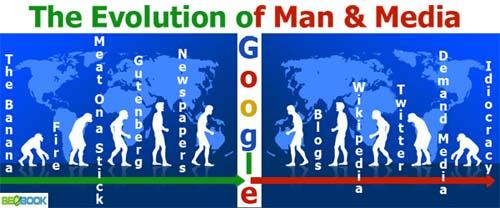 人類とメディアの進化