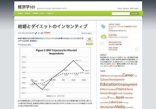 経済学101