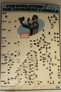 博物館グッズのポスター(300円)